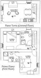 Appartamento Casina, pianta. (la disposizione dei mobili non è fedele)